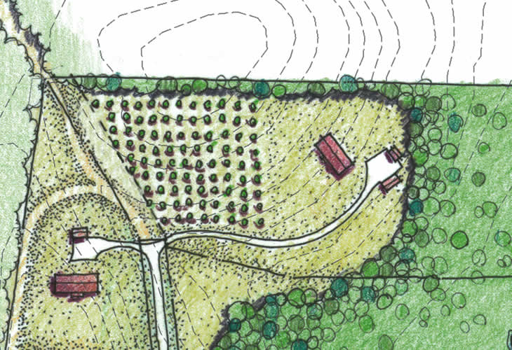 Private Farms and Orchards